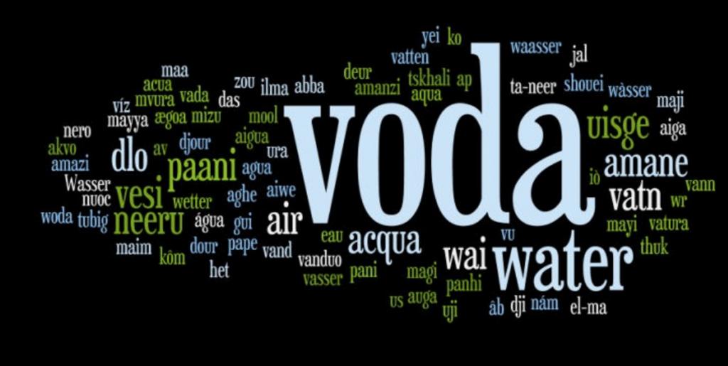watername